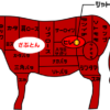 牛肉部位【ざぶとん】|別名「はねした」肩ロースのサシがしっかり入った部位